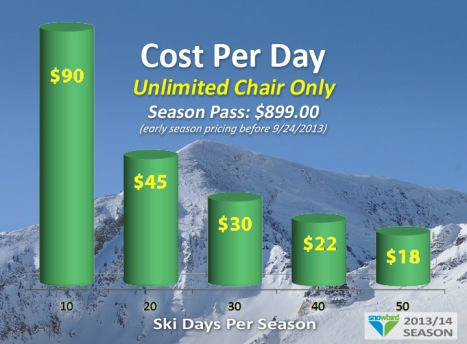 Graph - Unlimited Chair Only